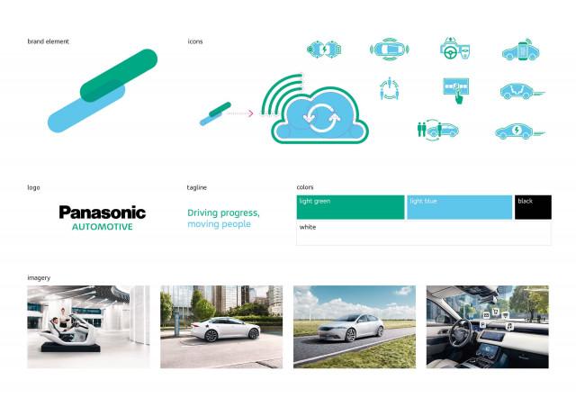파나소닉, '2020 오토모티브 브랜드 콘테스트'서 브랜드 디자인 최고상 수상